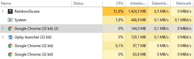 Das zieht ja gar nicht soviel warum also viel RAM haben?