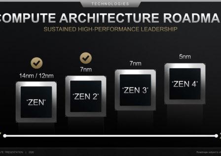 AMD-Zen3-Roadmap