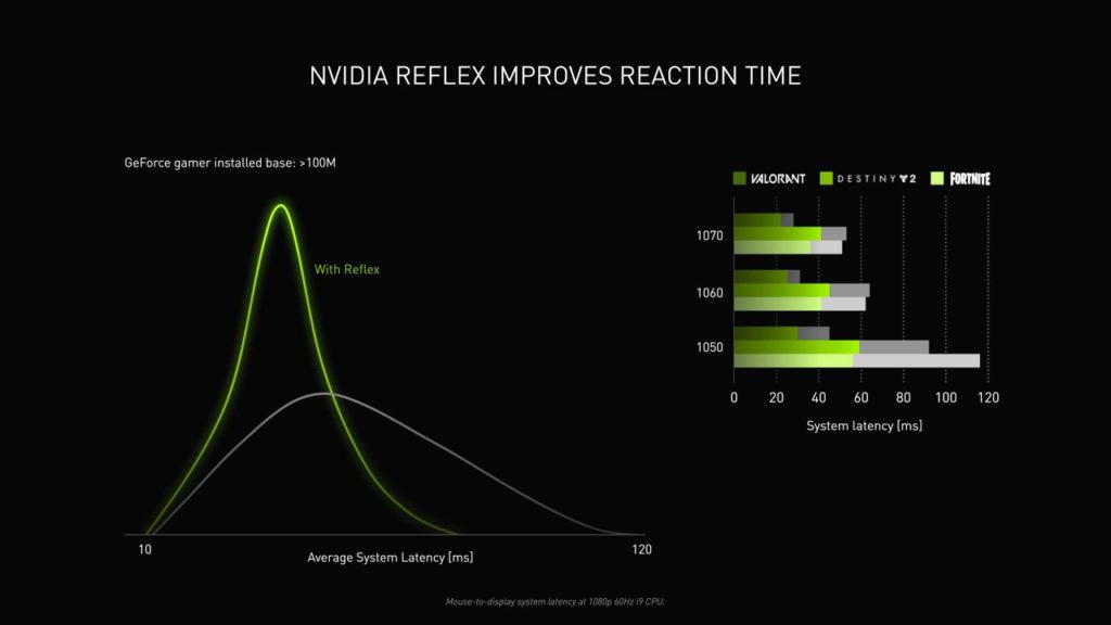 NVIDIA REFLEX